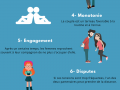 7 causes de rupture (3)